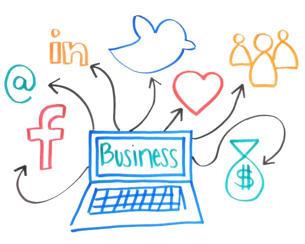 quality management social media