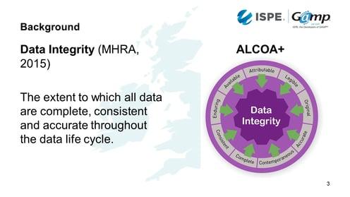 1 Data integrity MHRA
