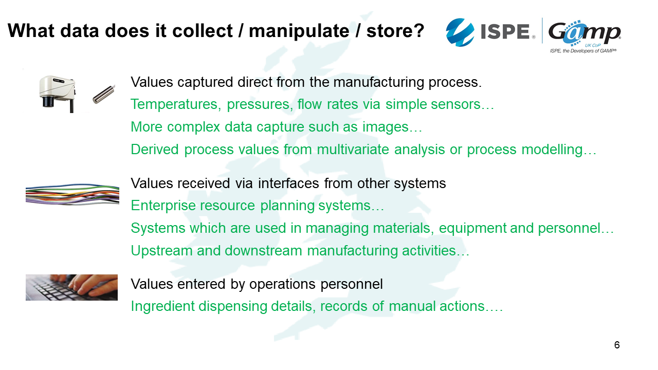 4 what data does it collect manipulate and store