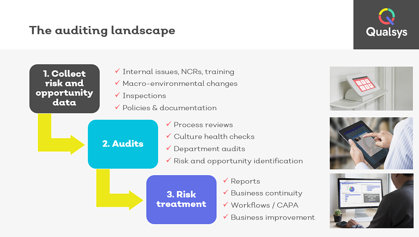Auditing in a data driven world