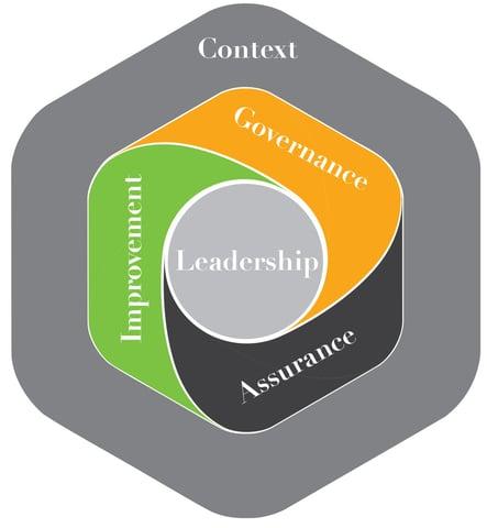 CQI Competency Framework