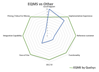 EQMS_vendor-comparison.png