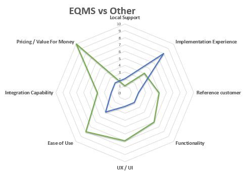 EQMS_vendor_comparison_tool