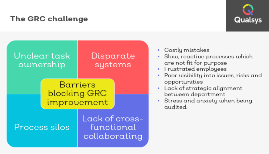 GRC challenges