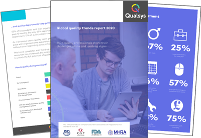 Global Quality Trends Report 2020