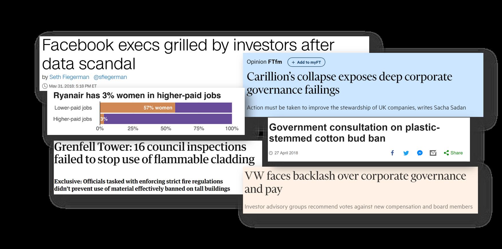 Governance failures