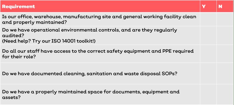 GxP EHS Requirements
