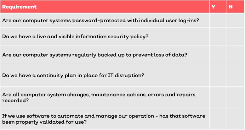 GxP IT Requirements