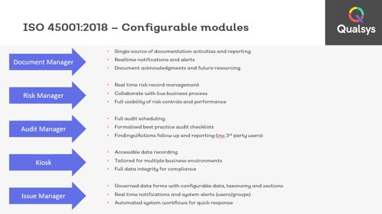 ISO 45001 configurable modules