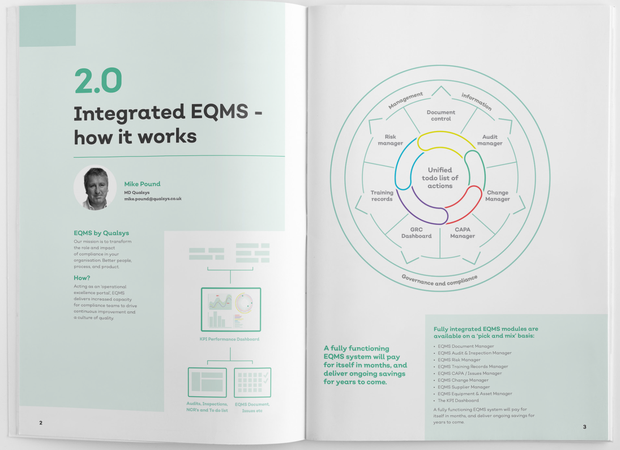 Integrated EQMS solutions.png
