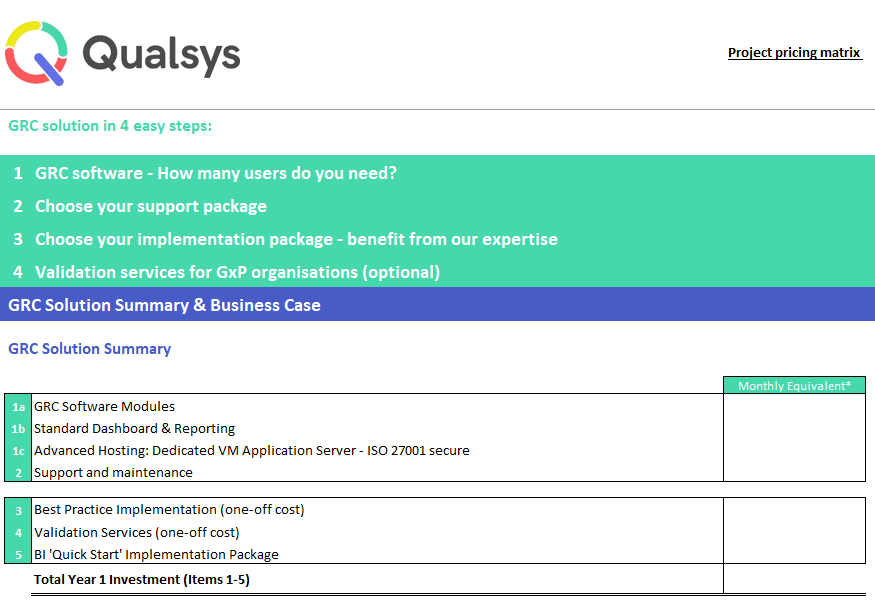 Pricing GRC software
