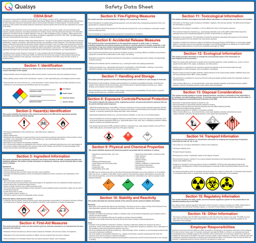 How to complete your REACH Safety Data Sheet