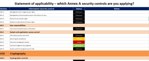 ISO 27001:2013 – Free gap analysis spreadsheet tool