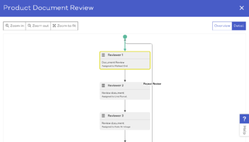 V7 Workflow Issue Manager