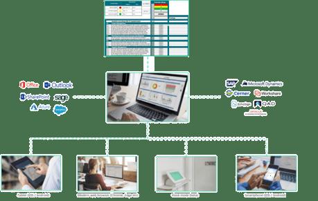 VDA 6.3 process audit template