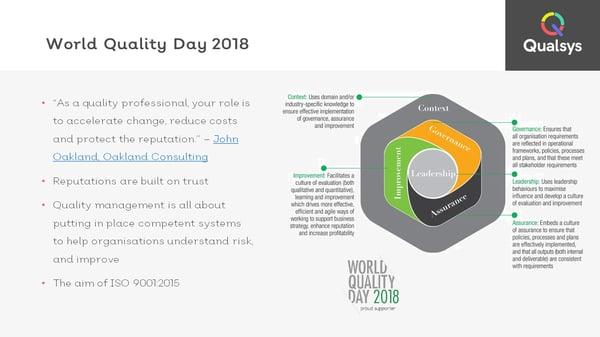 World Quality Day 3