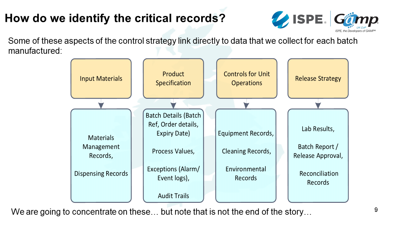 how we identify critical records 2