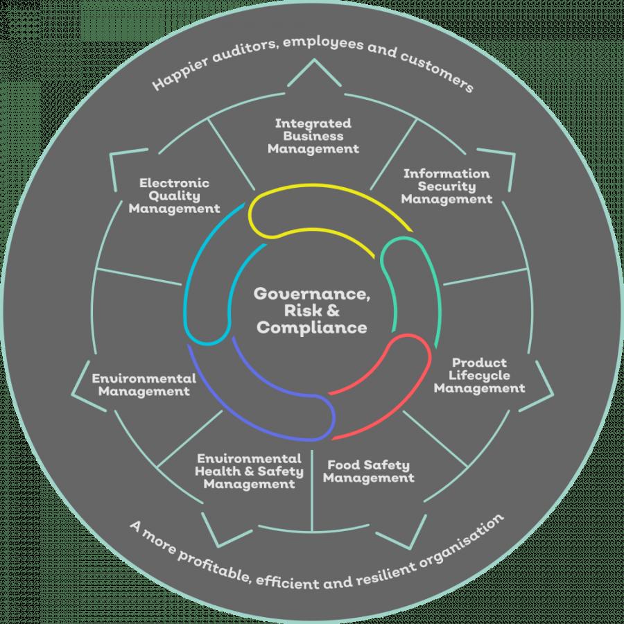 management-diagram-system-dark-back-900x0-c-default.png