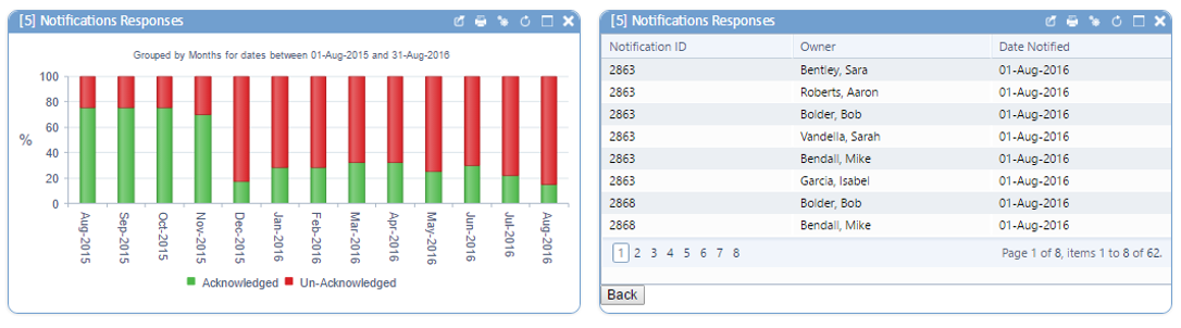 notification_response_rate_KPI.png