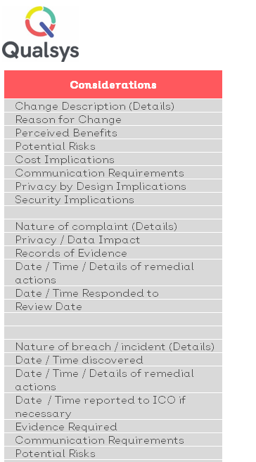 privacy by design checklist