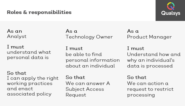 roles and responsibilities gdpr
