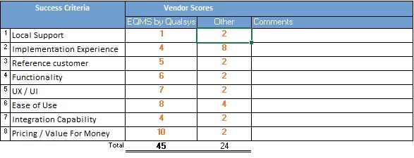 vendor_scorecard_numbers.png